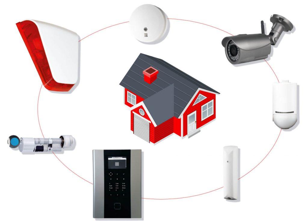 Alarmanlage und mögliche Komponenten: Rauchmelder, Fernbedienung, Kameras, Bewegungsmelder